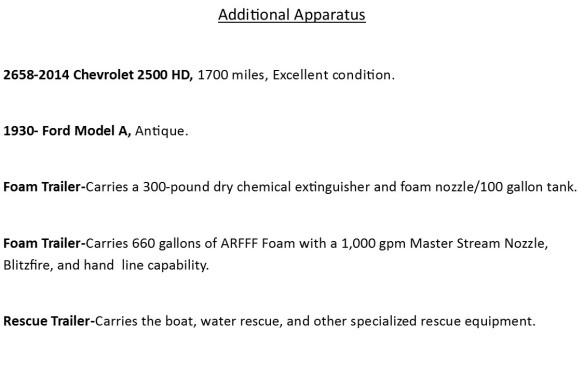 Additional Apparatus